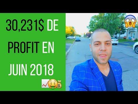 🔴 30,231$ de Profit en Juin 2018 🗣️📊💰 | Entreprise Quebec | Agence de Publicité Montréal |