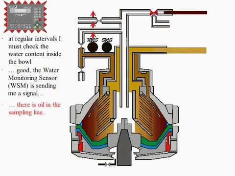 Сепаратор альфа лаваль принцип работы Пластинчатый теплообменник Tranter GC-026 P Химки