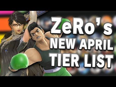 ZeRo's April Super Smash Bros. Ultimate TIER LIST & ANALYSIS thumbnail