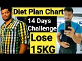 Food Plan for WeightLoss in Tamil/Diet Plan Chart for Weight Loss in Tamil/WeightLoss DietPlan Tamil