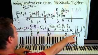 How To Play Always On My Mind On The Piano Shawn Cheek Lesson Tutorial