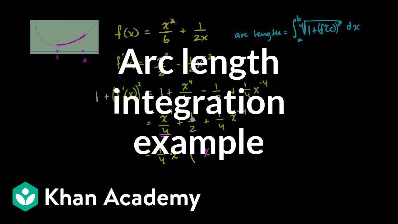 Worked example: arc length (advanced) (video) | Khan Academy