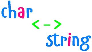 Уроки по С++. Урок 49. Полезные функции для работы с си-строками