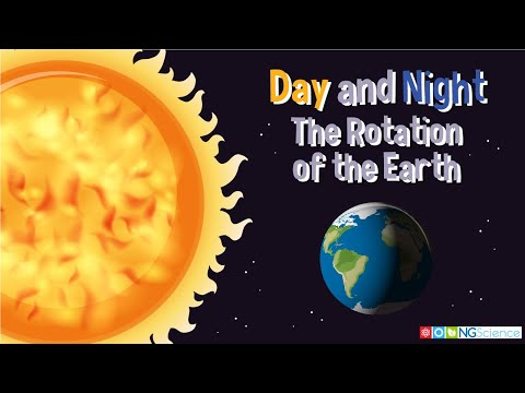 Day and Night – The Rotation of the Earth