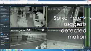 Synology Surveillance Station 6 License Crack
