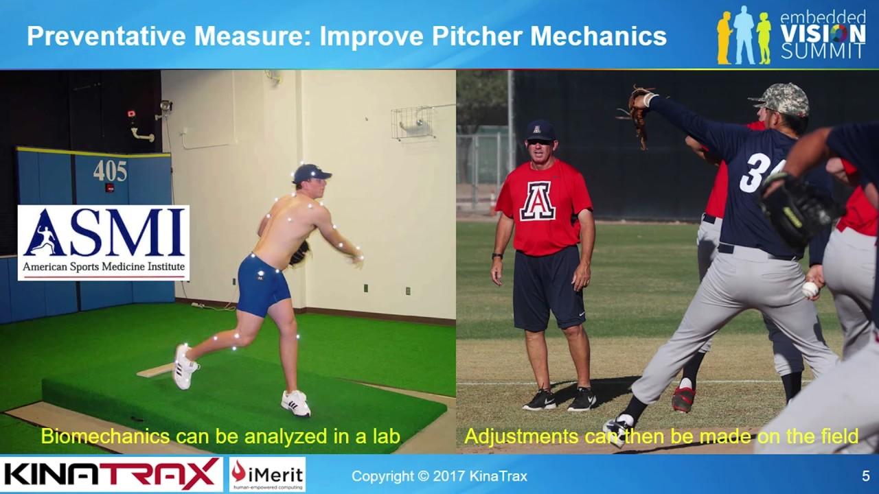 Using Markerless Motion Capture to Win Baseball Games,