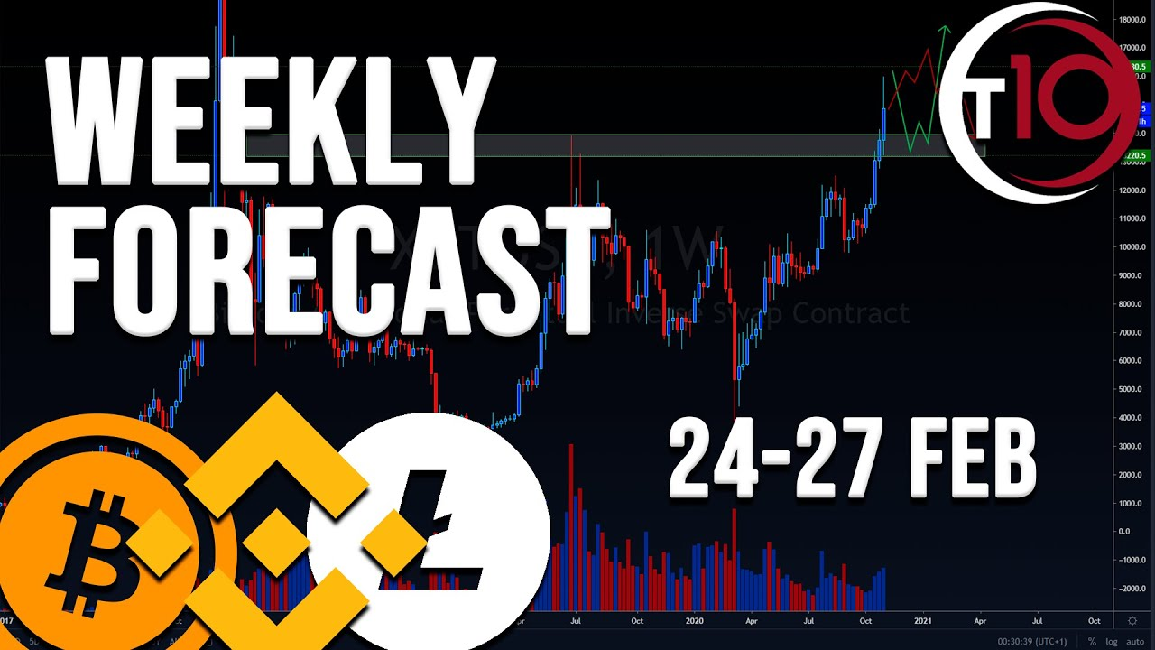 Our Mid Week Crypto Predictions Btc Bnb Ltc Link Icx Cake Rune Iost Diffcoin