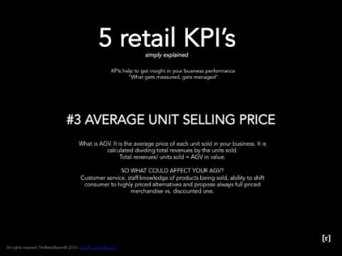 what is kpis in retail