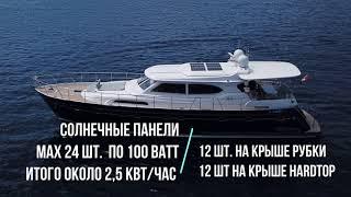 Elling E6. Подробный обзор яхты и ответы на вопросы Подписчиков.