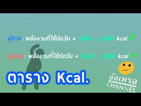 ตารางแคลลอรีในอาหาร Kcal. 💪💪💪