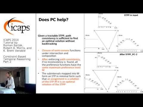 ICAPS 2014: Tutorial on Constraint-Based Temporal Reasoning (Part 2)
