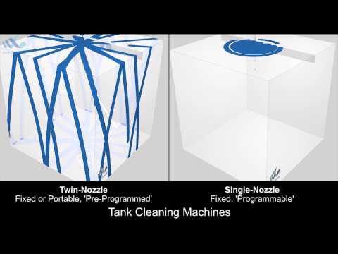 Victor Marine Ltd Twin Nozzle Tank Washing Machine vs Single Nozzle