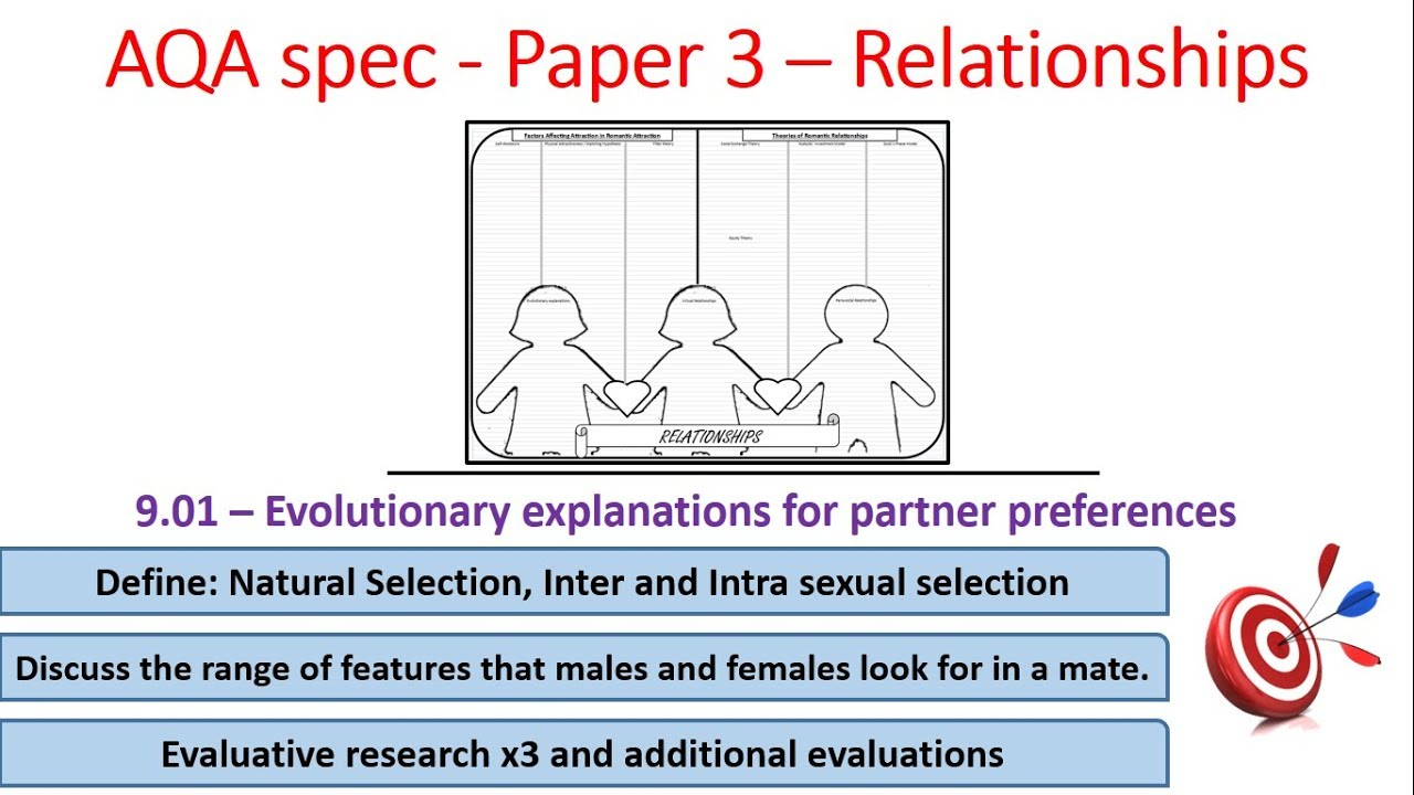 9.01   Evolutionary explanations for partner preferences - for AQA spec Alevel Psychology, paper 3
