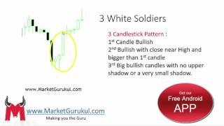 3 White Soldiers Candlestick Pattern Hindi | Candlestick Analysis 9