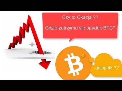 Kryptowaluty 14.09 Czy Bitcoin Załamie Sie Jeszcze Bardziej?  Analiza BTC I Ethereum