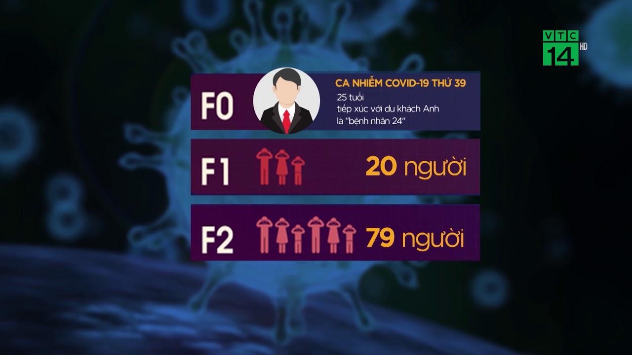 Hà Nội khử trùng khu vực ca nhiễm Covid-19 thứ 39| VTC14