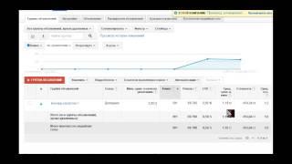 Анонс Курса Секреты Google Adwords(Как получать из Google Adwords клиентов по цене 1-2 рубля за клик http://irategroup.ru/wppage/google-adwords/, 2015-12-20T15:49:40.000Z)