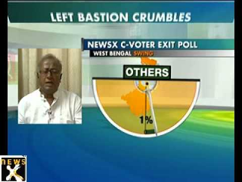 NewsX C-Voter Exit Poll: West Bengal (Assembly Elections 2011)