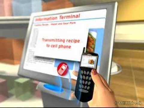 Future Store (Smart Info Terminal)