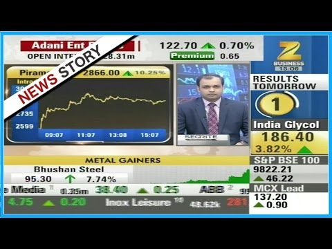 Stocks of Welspun Corp, Adani Trans etc are the NSE% gainers