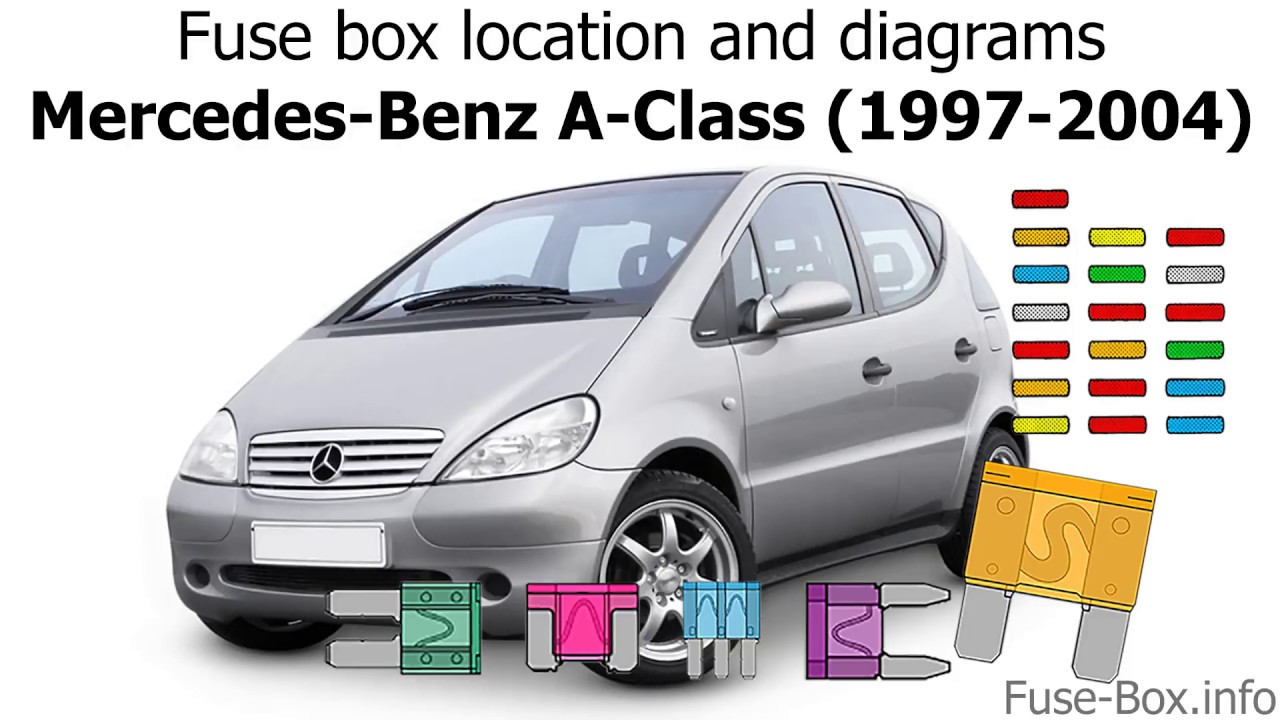 fuse box location and diagrams: mercedes-benz a-class (1997-2004)