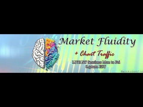 LIVE Forex Trading - NY Session 25th November 2019