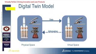 Digital Twin Manufacturing Excellence Through Virtual Factory Replication