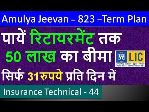 LIC Amulya Jeevan – Plan No 823 | LIC Term Insurance Policy