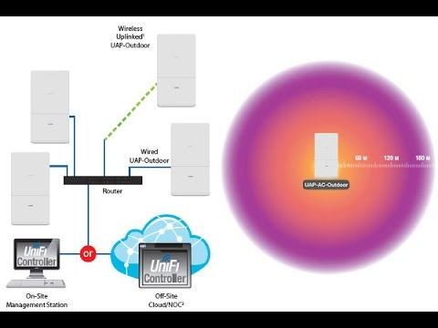How to Setting UAP AC Outdoor