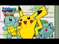 Pokémon Amarillo/Azul/Rojo Friendlocke- Episodio 3- ¿Triple anal a Brock?