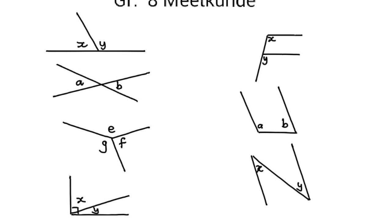 meet en meetkunde uitleggen
