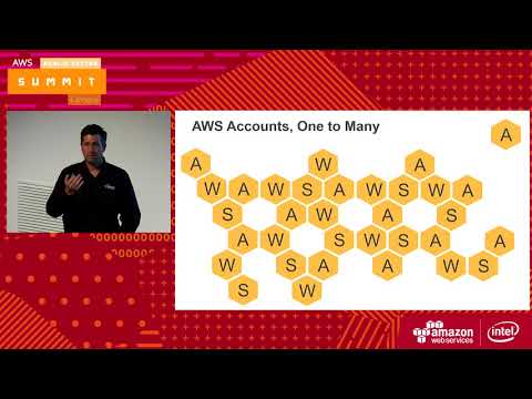 Wrangling Multiple AWS Accounts with AWS Organizations - Part 1: Blake Chism