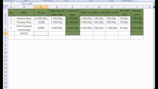 MS Office Excel. Урок 10. Простейшие функции: сумма, среднее значение, максимум и минимум