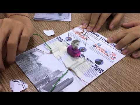 KKKL2133 Electromagnetic Field and Waves Group Project (Electric Motor)