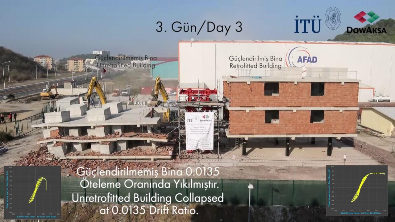 ITU-DowAksa Full-Scale Building Tests for CFRP Retrofitting