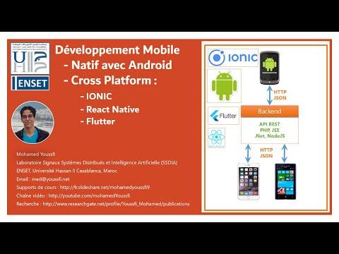 Part 1  Visioconf Développement Mobil - Technologies De Développement Mobile
