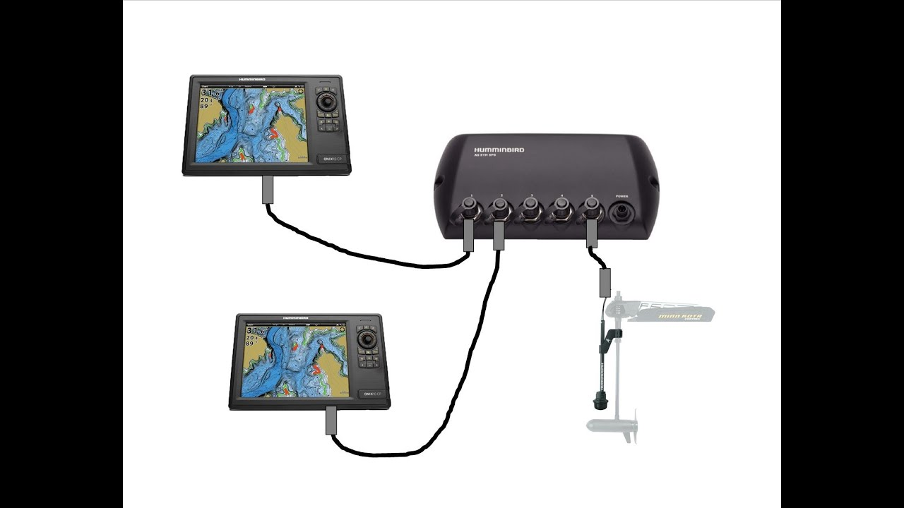 tips  u0026 39 n tricks 114  humminbird ethernet network set