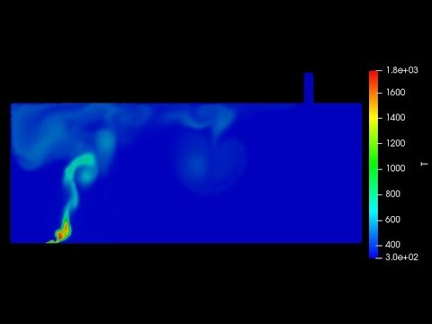 Fire simulation modeling in room using OPENFOAM (Part-I)