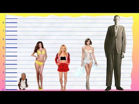 How Tall Is Miranda Kerr