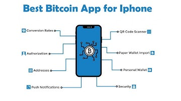 What Is The Best Bitcoin App for Iphone? 🚀