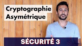 Sécurité 3 : Cryptographie Asymétrique