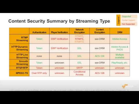 AWS Webcast - On Demand Video Streaming using Amazon CloudFront