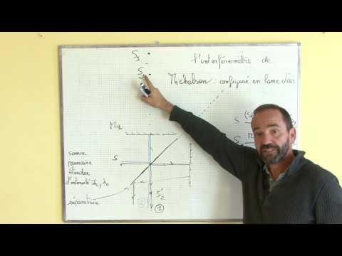 interféromètre de Michelson / I-2 interféromètre en lame d'air
