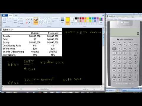 Capital Structure - EBIT EPS Analysis