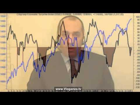I cardini della crescita economica e l'azionario che rallenta - Analisi tecnica