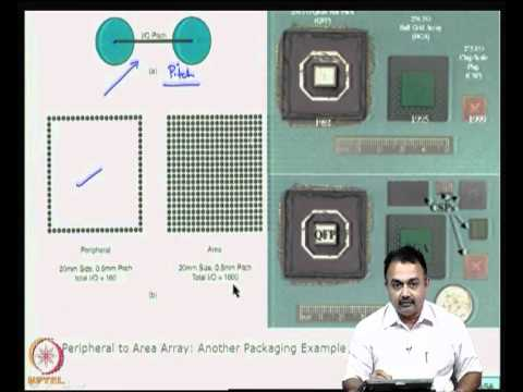 Mod-02 Lec-08 Wafer packaging; Packaging evolution; Chip con