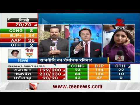 Delhi Assembly polls:  Arvind Kejriwal beats Sheila Dikshit by huge margin