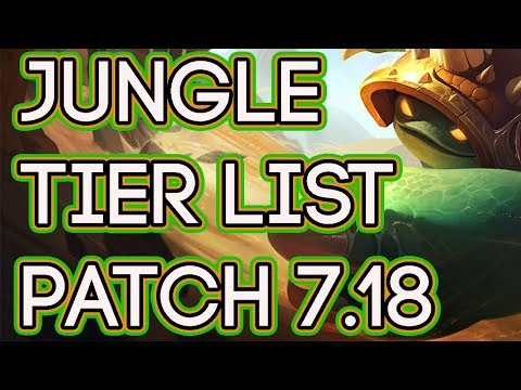 Best Junglers To Carry Solo Queue Patch 7.18 | Jungle Tier List Patch 7.18