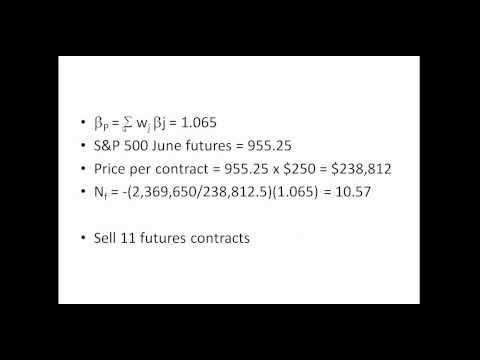 Stock Index Futures Hedge