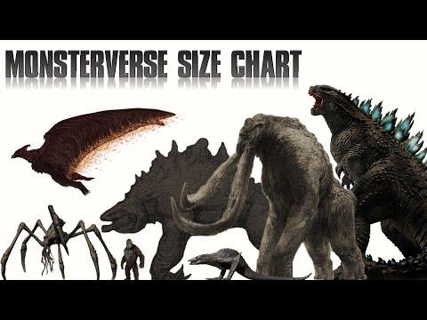 Monsterverse Titans Size Comparison(2019)   Explained